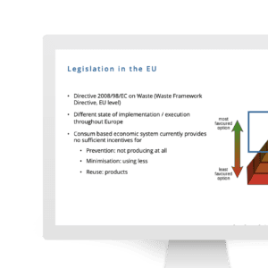 W_Imac-Screen-Desktop_circular-economy