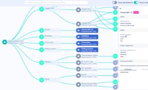 supply_chain_viz_connector