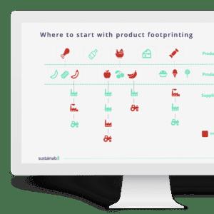 W_Imac-Screen-Desktop_footprint